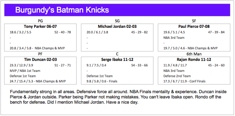 burgundy batman knicks